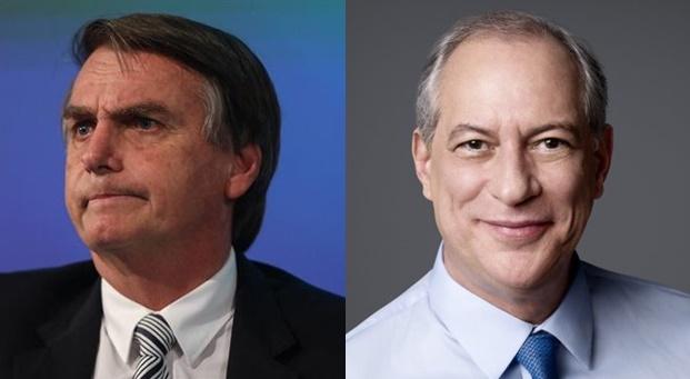 Pesquisa Ipespe mostra Ciro vencendo Bolsonaro no segundo turno